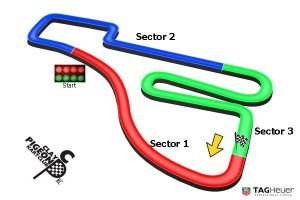 ROTAX O PLATE 2020 @ Clay Pigeon Raceway | England | United Kingdom